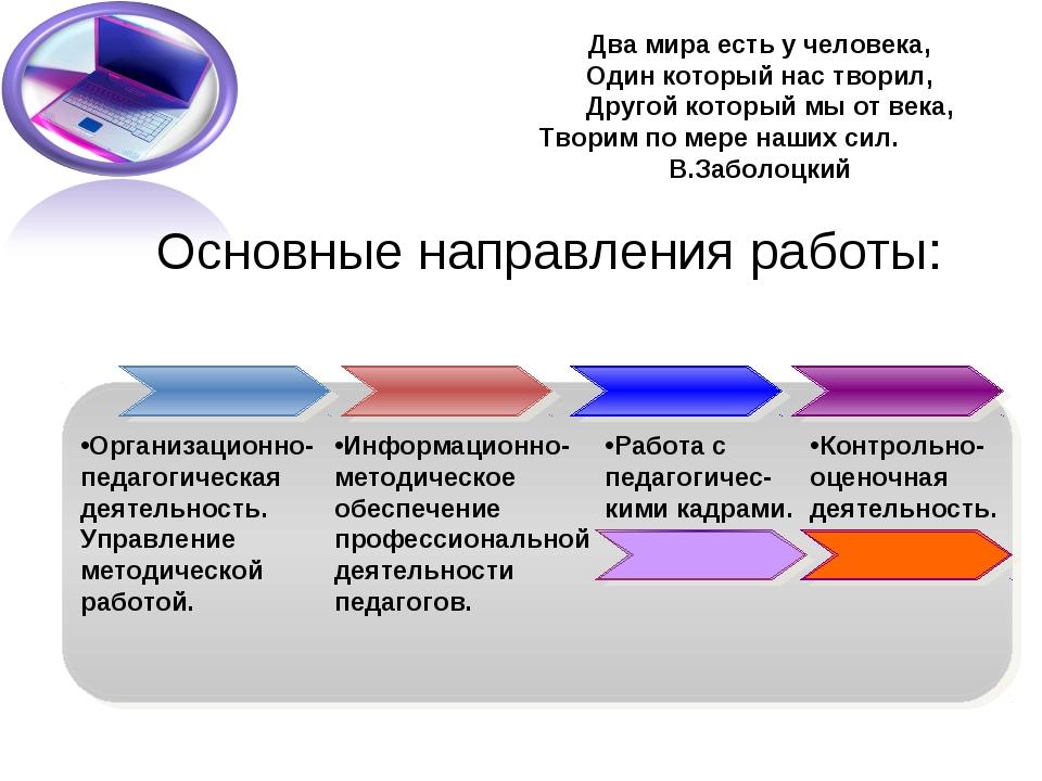 Основные направления работы: Организационно-педагогическая деятельность. Упра...