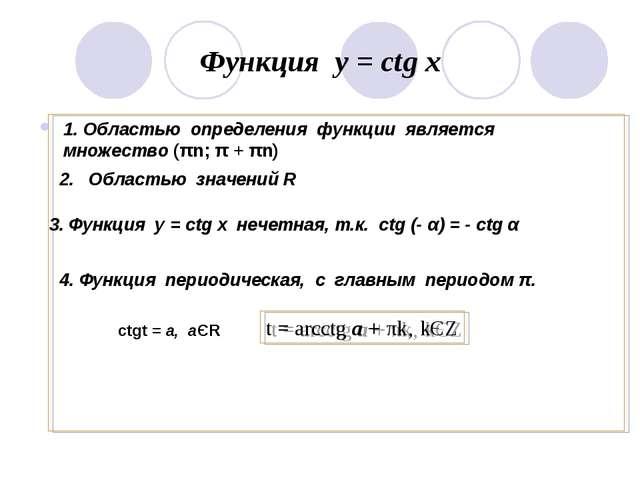 Функция у = ctg x 1. Областью определения функции является множество (πn; π +...