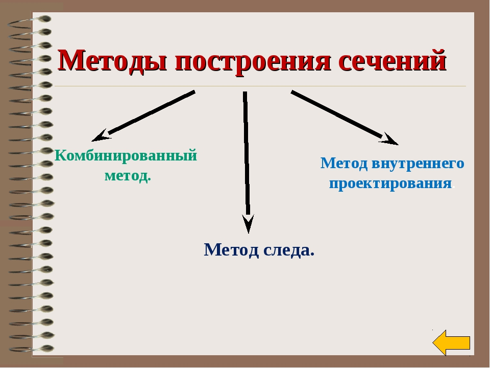 Методы построения сечений Метод следа. Метод внутреннего проектирования. Комб...