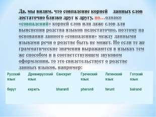 Русский язык берутДревнерусский язык кержтъСанскрит bharantiГреческий язык