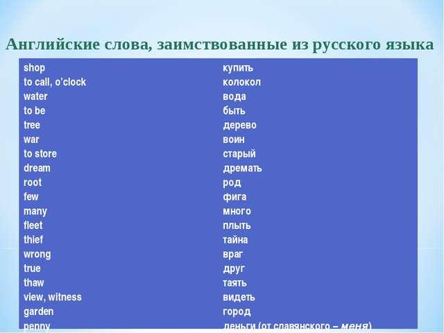 Английские слова, заимствованные из русского языка shop to call, o'clock wate...