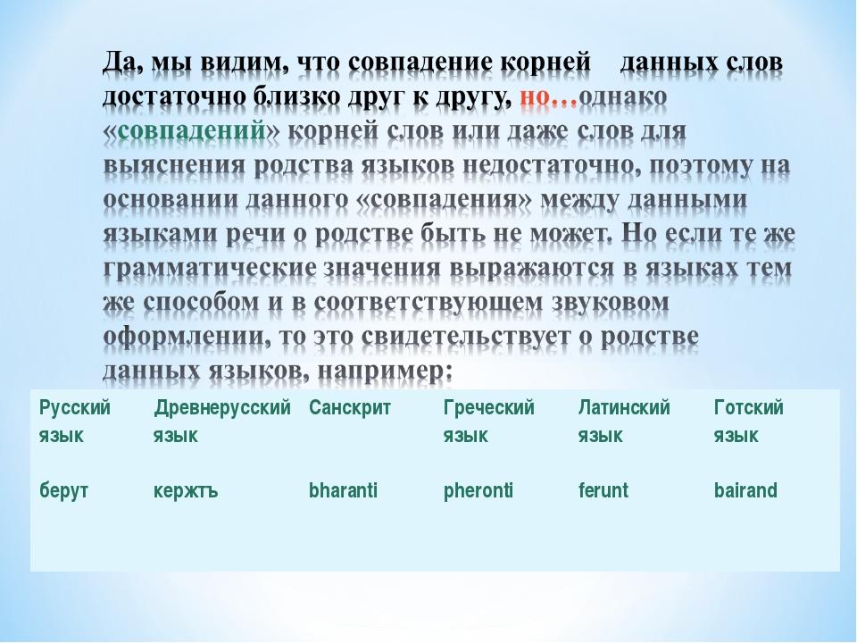 Русский язык берутДревнерусский язык кержтъСанскрит bharantiГреческий язык...