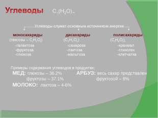 Углеводы служат основным источником энергии моносахариды дисахариды полисаха