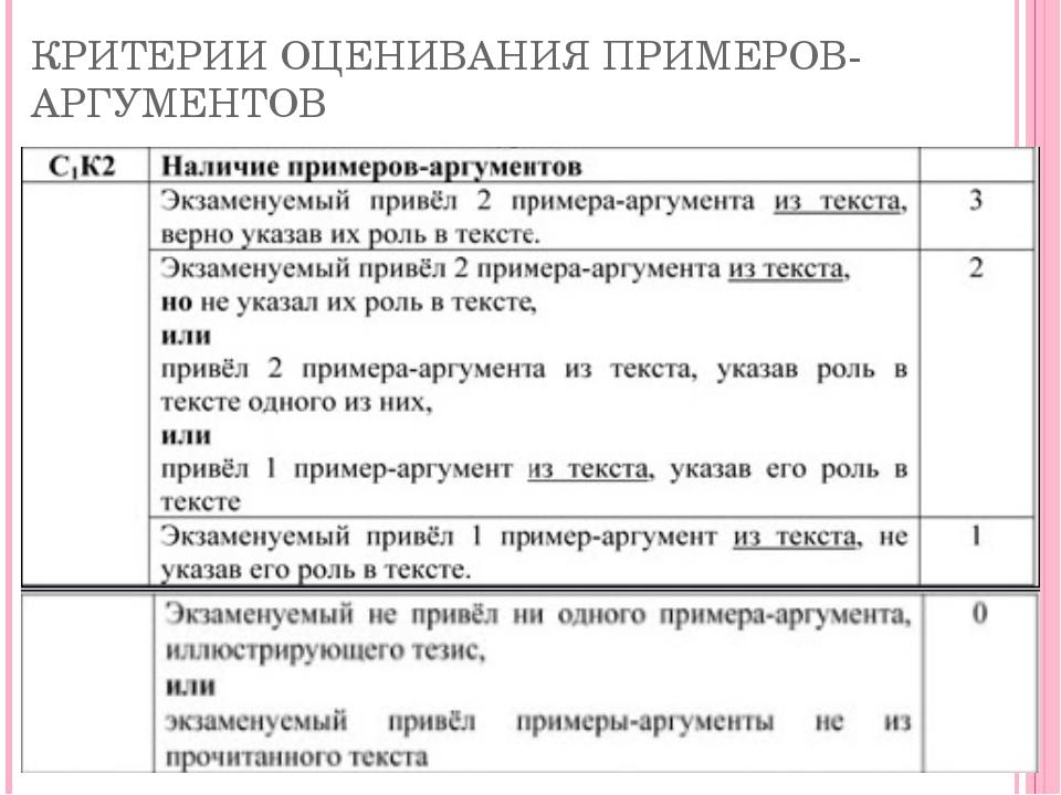 КРИТЕРИИ ОЦЕНИВАНИЯ ПРИМЕРОВ-АРГУМЕНТОВ