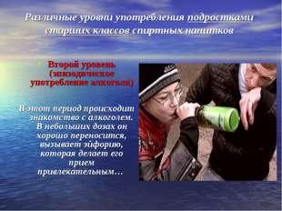Различные уровни употребления подростками старших классов спиртных напитков В