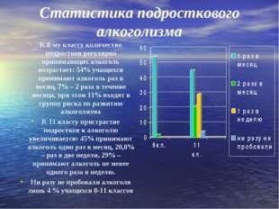 Статистика подросткового алкоголизма К 8-му классу количество подростков регу