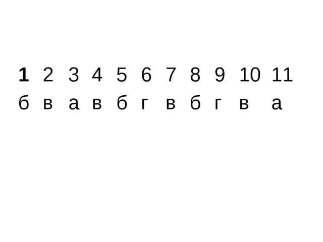 1 2 3 4 5 6 7 8 9 10 11 бв авбгвбгва
