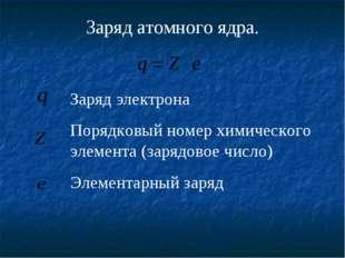 Заряд электрона Порядковый номер химического элемента (зарядовое число) Элеме