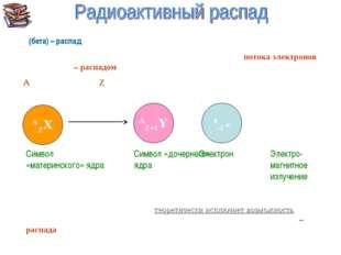 β(бета) – распад Превращения атомных ядер, сопровождаемые испусканием потока