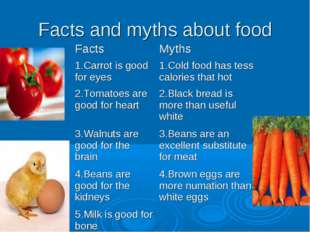 Facts and myths about food