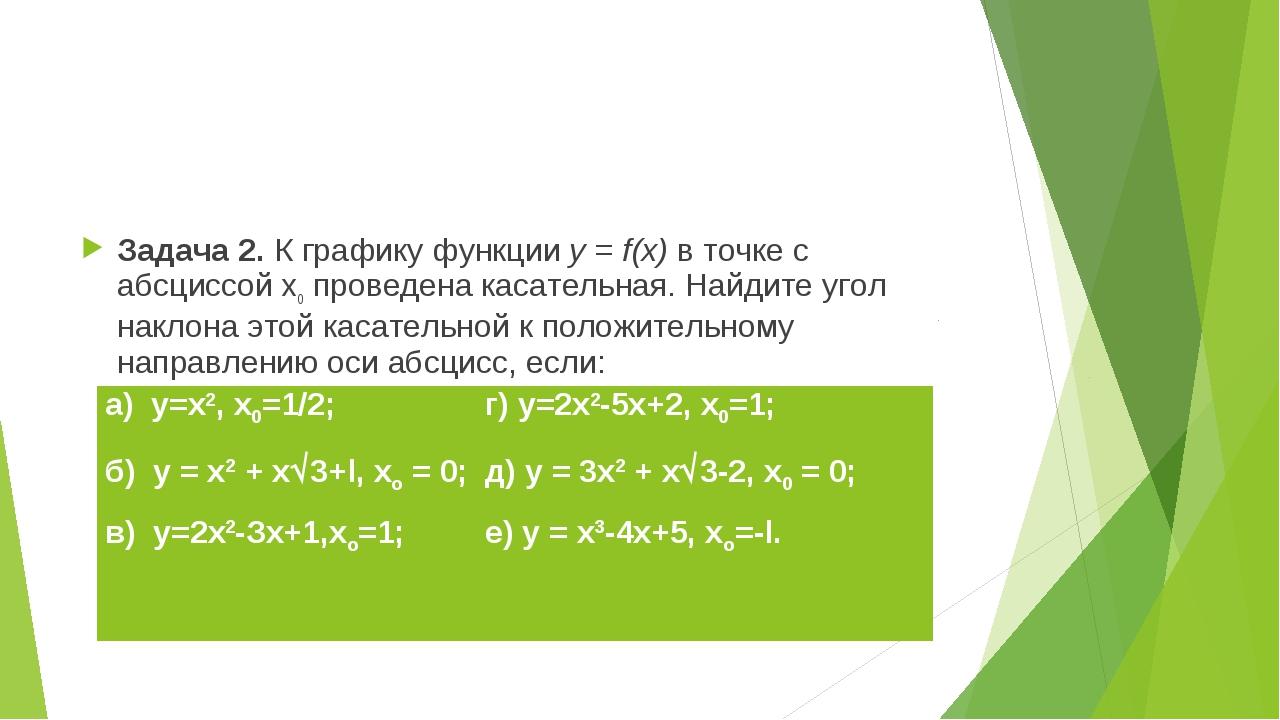 Задача 2. К графику функции y = f(x) в точке с абсциссой хо проведена касател...