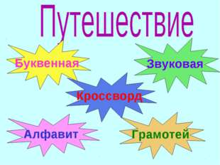 Буквенная Звуковая Кроссворд Грамотей Алфавит