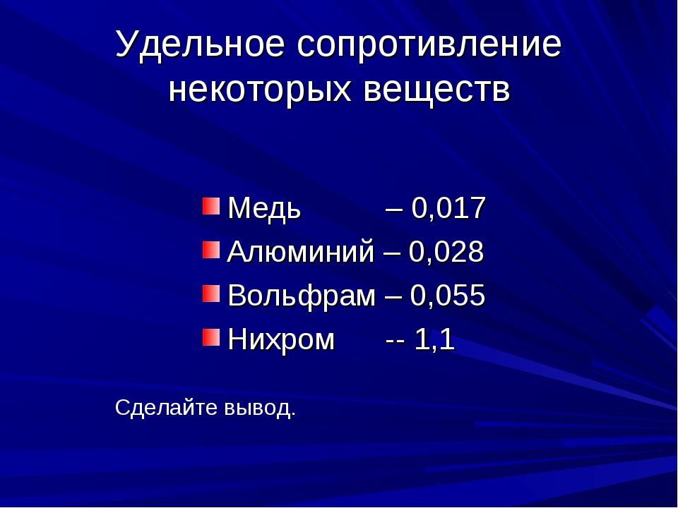 Удельное сопротивление некоторых веществ Медь – 0,017 Алюминий – 0,028 Вольфр...