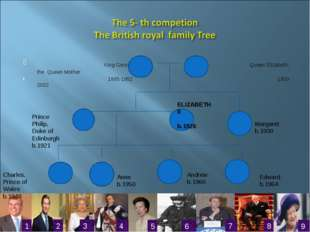 King Georg VI Queen Elizabeth, the Queen Mother 1895-1952 1900-2002 1 2 3 4