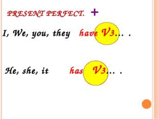 I, We, you, they have V3… . He, she, it has V3… . PRESENT PERFECT. +