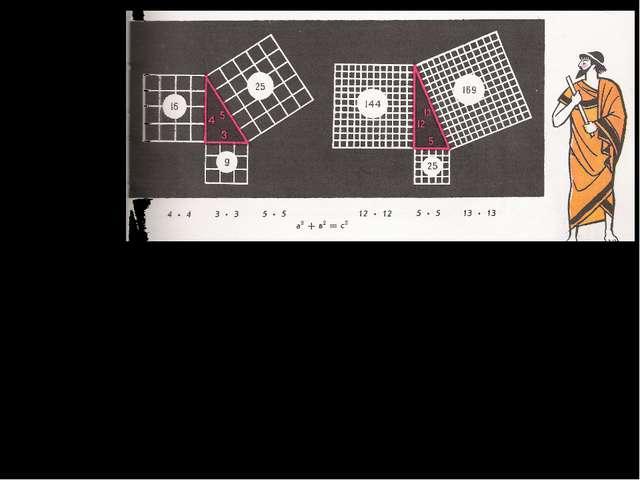 Греки не только заметили свойство «египетского» треугольника, но и сделали от...