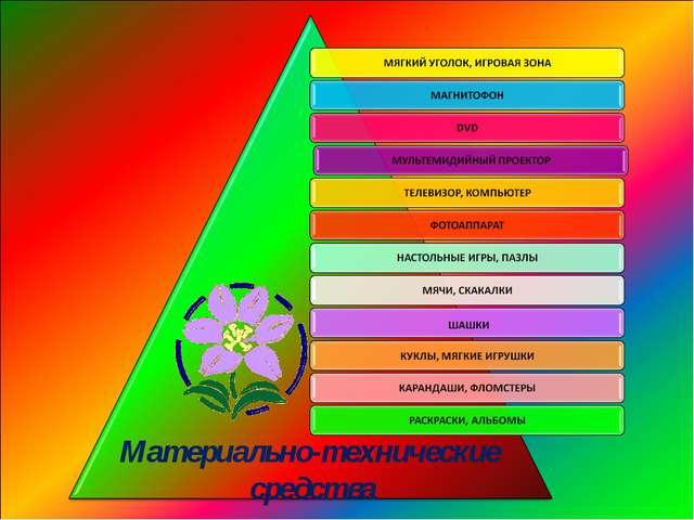 Материально-технические средства