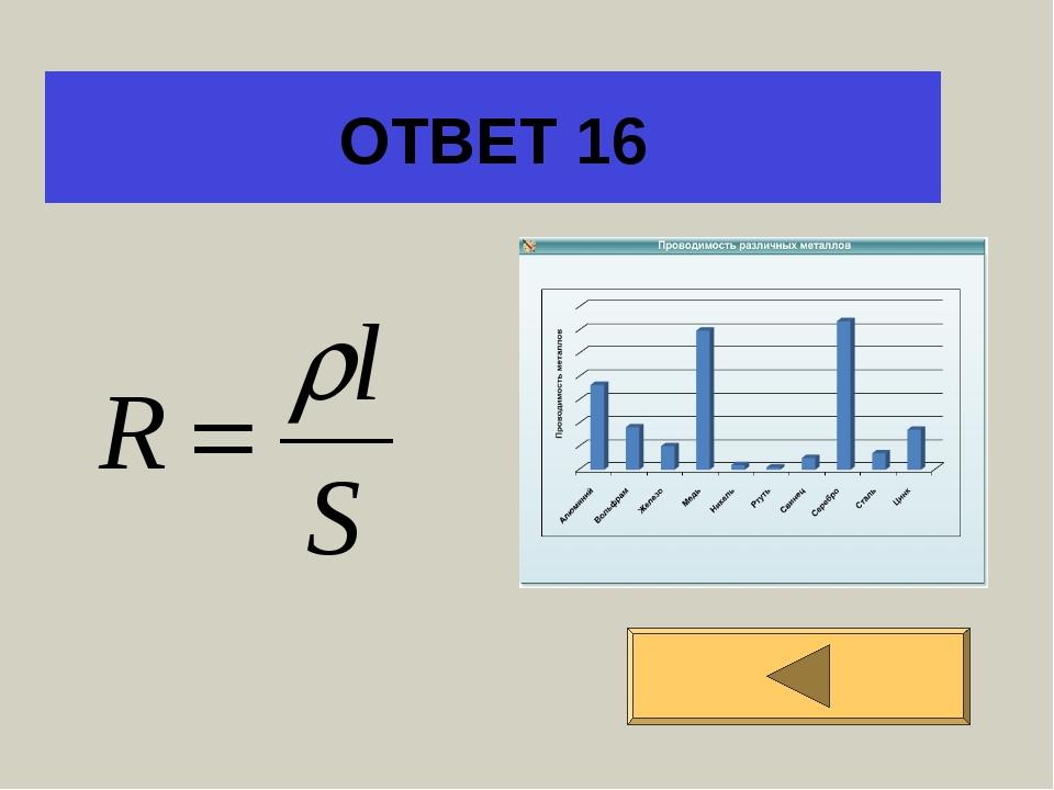 ОТВЕТ 16