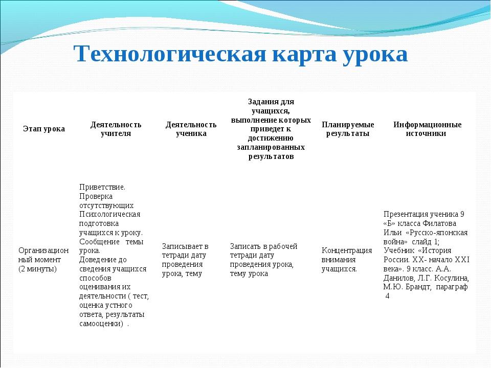 Технологическая карта урока Этап урокаДеятельность учителяДеятельность учен...
