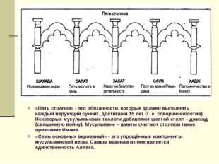 «Пять столпов» - это обязанности, которые должен выполнять каждый верующий су
