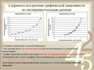 2 варианта построения графической зависимости по экспериментальным данным Осн