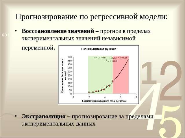 Прогнозирование по регрессивной модели: Восстановление значений – прогноз в п...