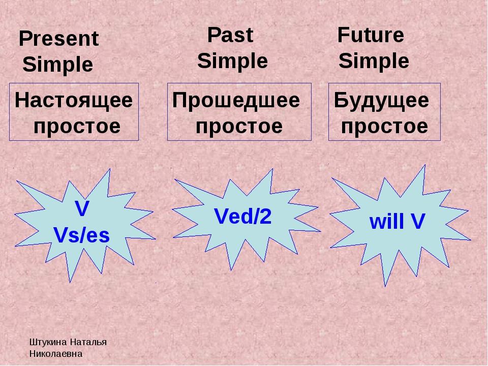 Штукина Наталья Николаевна Present Simple Past Simple Future Simple Настоящее...