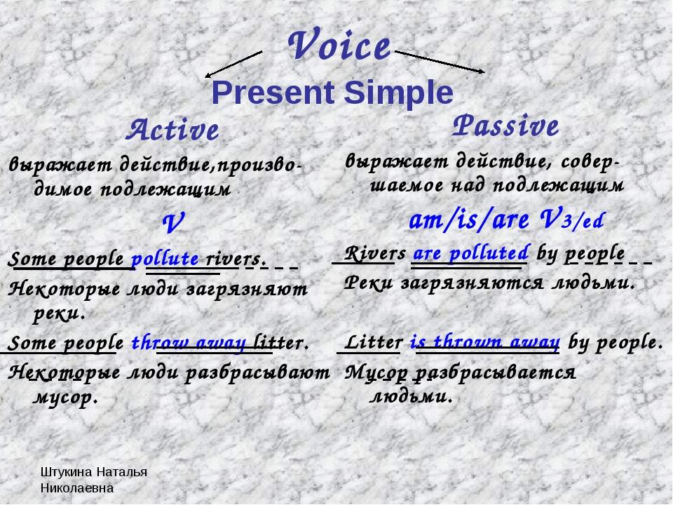 Штукина Наталья Николаевна Voice Active выражает действие,произво- димое подл...