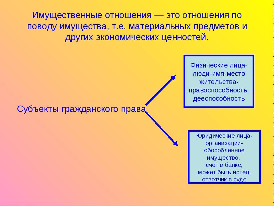 Имущественные отношения — это отношения по поводу имущества, т.е. материальны...