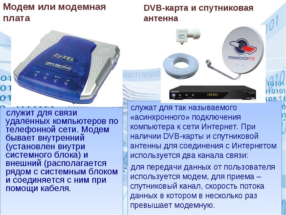 Модем или модемная плата служит для связи удалённых компьютеров по телефонной...