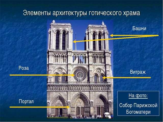Элементы архитектуры готического храма Портал Роза Башни Витраж На фото: Собо...