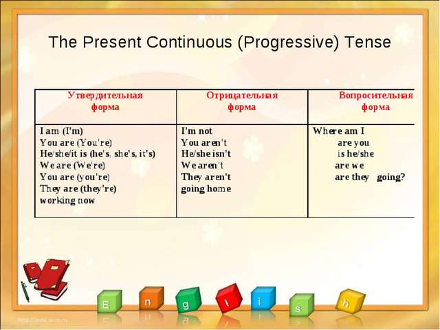 The Present Continuous (Progressive) Tense