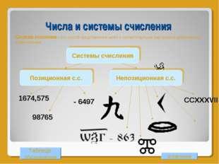 Числа и системы счисления Система счисления – это способ представления чисел