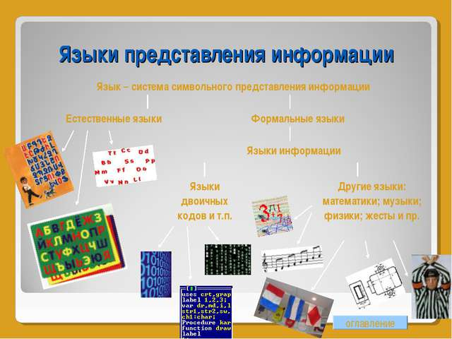 Языки представления информации  оглавление Язык – система символьного предст...