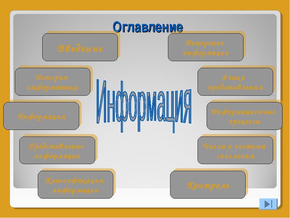 Оглавление Введение История информатики Информация Представление информации К...