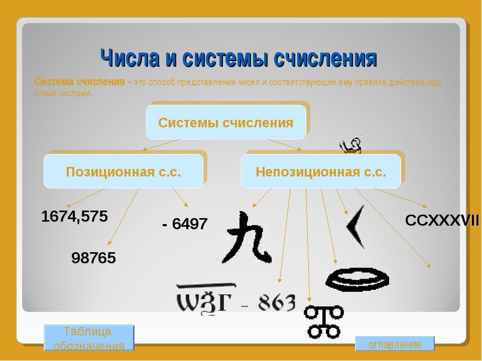 Числа и системы счисления Система счисления – это способ представления чисел...
