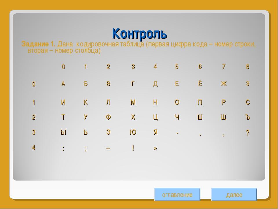 Контроль Задание 1. Дана кодировочная таблица (первая цифра кода – номер стро...