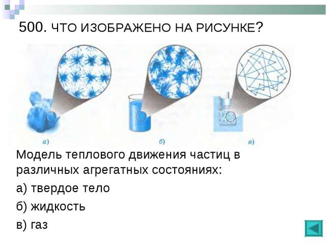500. ЧТО ИЗОБРАЖЕНО НА РИСУНКЕ? Модель теплового движения частиц в различных...