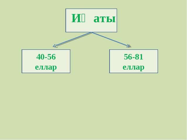 Иҗаты 40-56 еллар 56-81 еллар