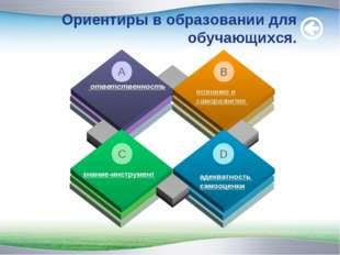 ответственность познание и саморазвитие A B адекватность самооценки D знание