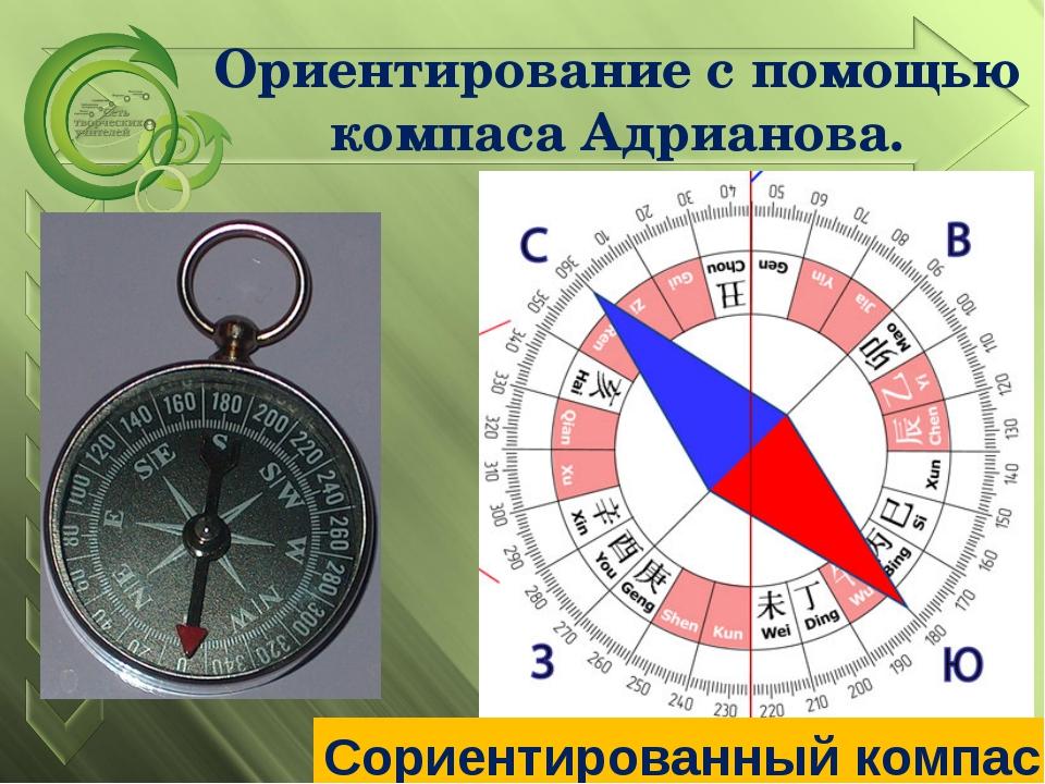 Ориентирование с помощью компаса Адрианова. Сориентированный компас