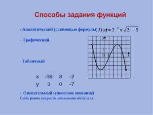 - Аналитический (с помощью формулы)  - Графический - Табличный - Описательны