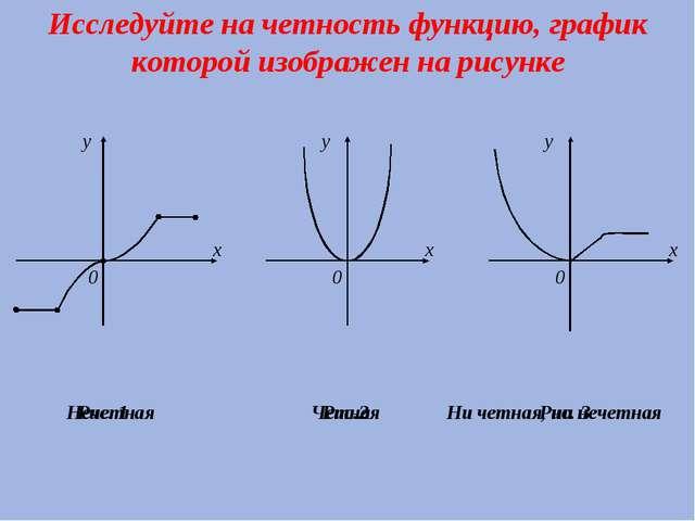 Исследуйте на четность функцию, график которой изображен на рисунке x 0 y x 0...