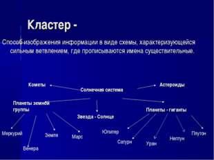 Кластер - Способ изображения информации в виде схемы, характеризующейся сильн