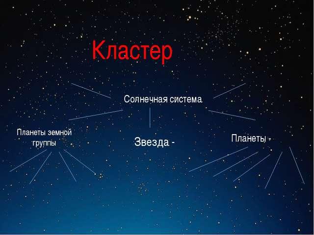 Кластер Солнечная система Звезда - Планеты земной группы Планеты -