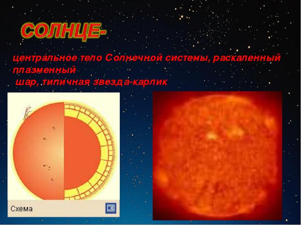 центральное тело Солнечной системы, раскаленный плазменный шар, типичная зве...