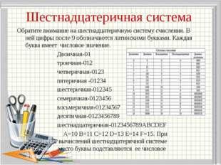 Шестнадцатеричная система Обратите внимание на шестнадцатеричную систему счис