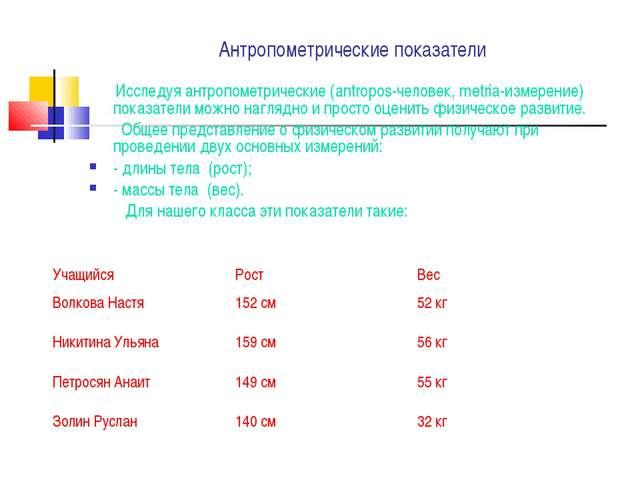 Антропометрические показатели Исследуя антропометрические (antropos-человек,...