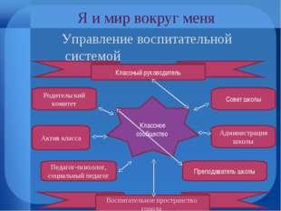 Я и мир вокруг меня Управление воспитательной системой Классный руководитель
