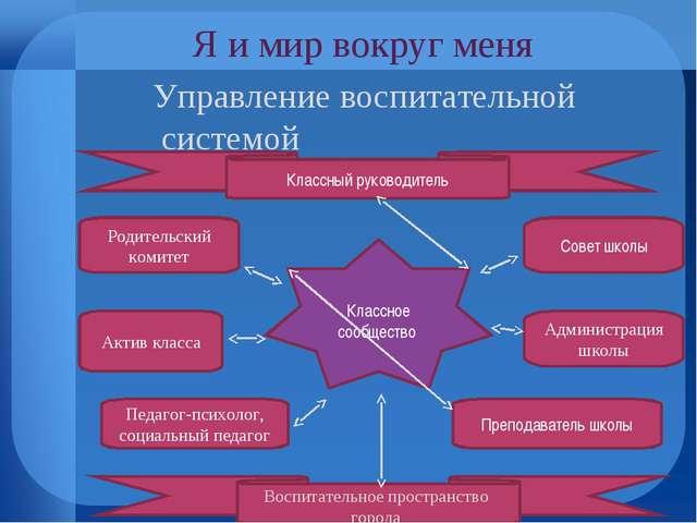 Я и мир вокруг меня Управление воспитательной системой Классный руководитель...